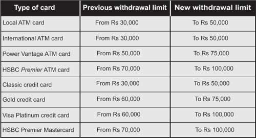 HSBC increases daily withdrawal limits for ATMs