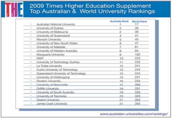 Does university ranking matter for SL students going to