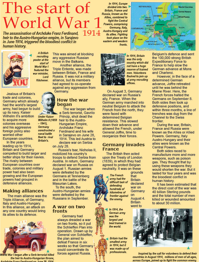 debating on the beginning of world war one Historystategov 30 shell  us entry into world war i, 1917  for wilson's  decision to choose war in 1917 remain the subject of debate among historians,.
