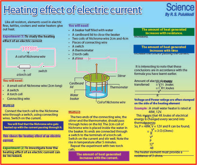 Electric Heating Iron Effect ~ Explain the two effects of electris current give one