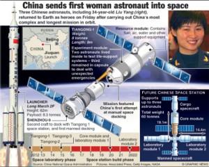 china-first-woman