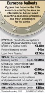 crisis-debt