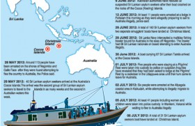 Illicit passage to Australia isn't plain sailing