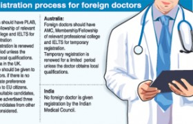 Warning:Temporarily registered foreign medical 'specialists,' consultants'