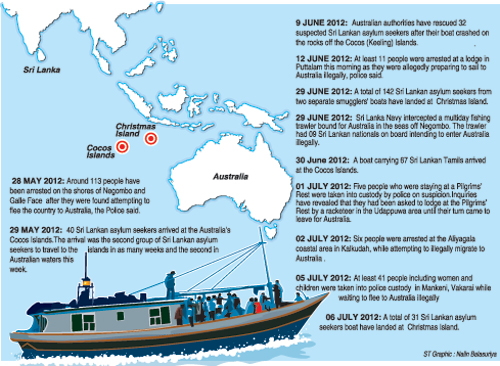 Illicit passage to Australia isn't plain sailing