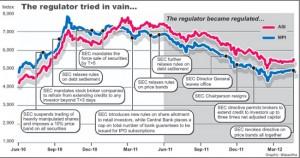 SEC-graphic