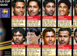 Get ready for tough challenges ahead: Lorgat tells Lanka