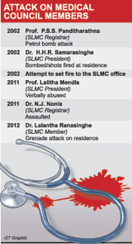 SLMC girds its loins following grenade throwing incident