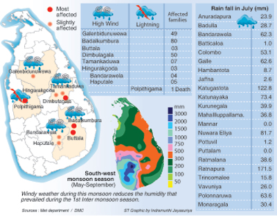 Vagaries in weather cause near havoc as gales follow drought