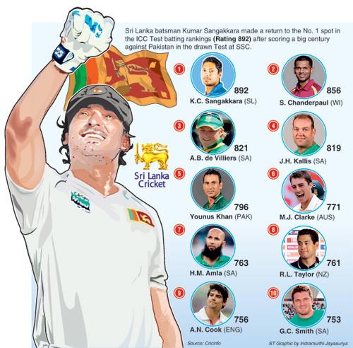 Can Sri Lanka clinch their first post-Murali series win?