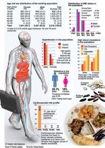 Medicine-Graphic