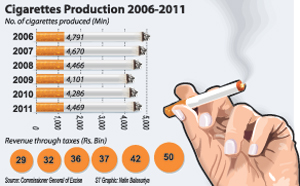 Tobacco-Gra