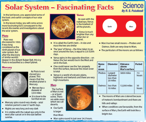 Solar System – Fascinating Facts