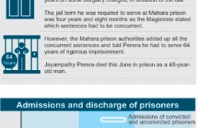 Prisoner rights violated, charge HR lawyers
