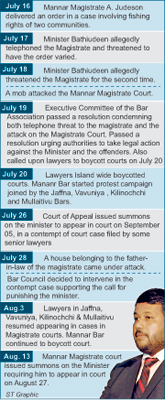 Mannar court attack: Judge queries CID's decision to seek AG's advice