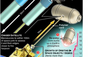 Space debris threatens ISS
