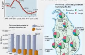UPFA partners crank up opposition to 13th Amendment