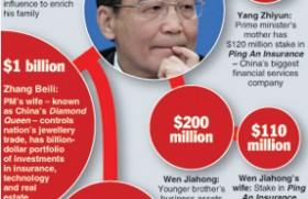 Wen Jiabao's family wealth: China furious at US expos�