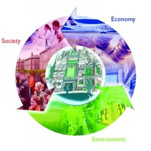 Sustainability-3-Es