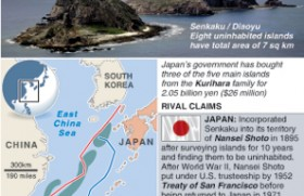 Japan's increasing nationalist turn amidst tension with China
