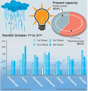 Rain-Situation-18