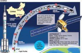 Sri Lanka shoots into orbit on Tuesday