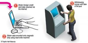 ATM-Graphic