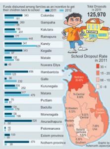 SCHOOL-DROPOUTS