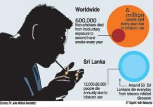 Tobacco-Graphic