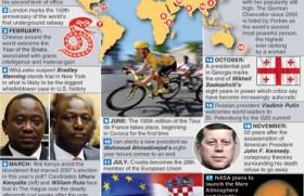 World Agenda 2013