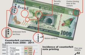 Undergrad and sailor sibling caught printing counterfeit notes