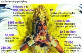 Brazil's Carnival erupts in Rio de Janeiro
