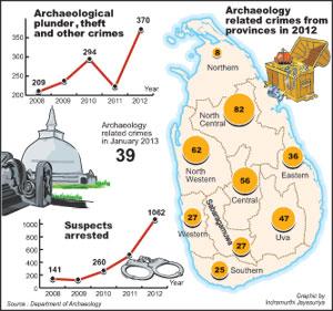 Archaeological-Crimes