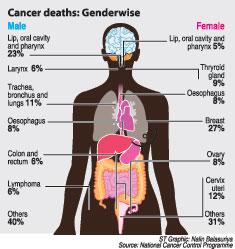 CancerGra-1