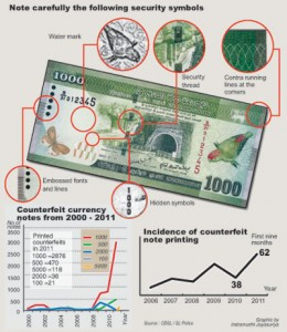 Counterfeit-currency