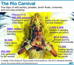 C_Brazil_carnival_facts_2013_V2