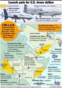 YEMEN: Drone strikes and U.S. bases