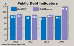 Economic-Page-Graphic