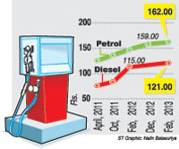 Fuel-price-hikeGra