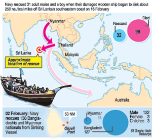 Myanmar-boat-rescued