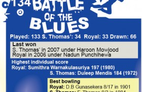 Royal guile vs the Thomian grit