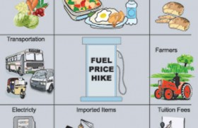 Two fuel hikes in two months: too much to take
