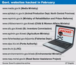 Hacked-Web