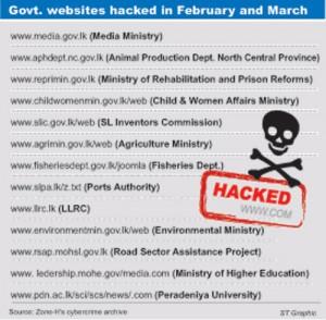 Hacked-Web-Update