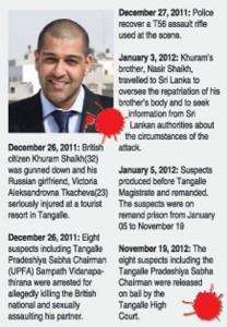 Khuram-Time-Line