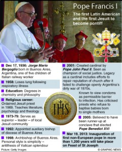 VATICAN: Pope Francis factfile