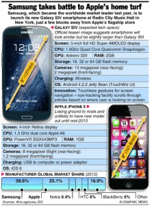 TECH: Samsung Galaxy SIV expectations