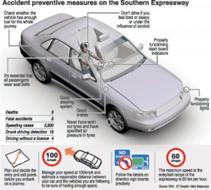 Southern-Expressway-accidents