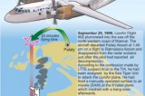 Lion Air Antonov 24: Operation Salvage after 15 years