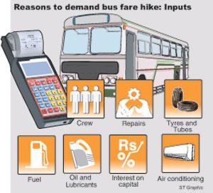 Bus-fare-hike